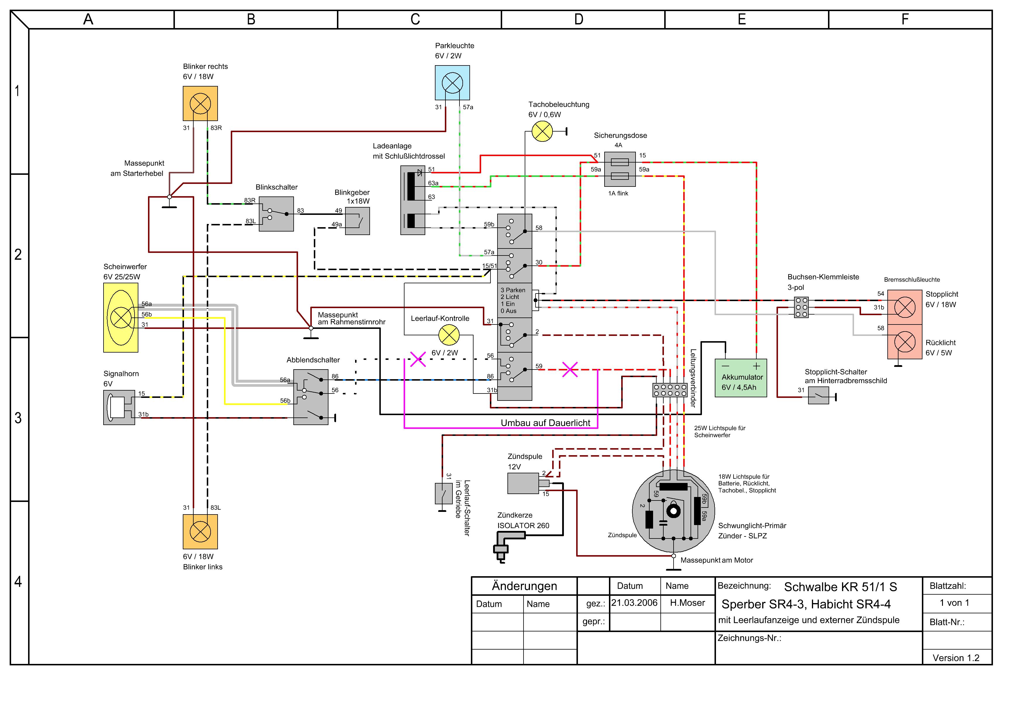 loncin 250 atv wiring diagram elekrick   instalace simson muzeum  elekrick   instalace simson muzeum